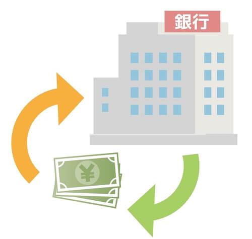 簿記で普通預金に利息が振り込まれた時の処理方法のまとめ